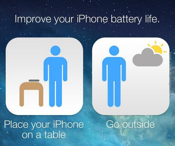 Improvement of the iPhone battery life